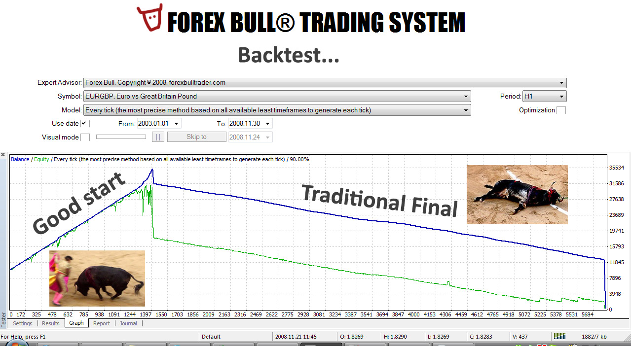 Forex brokerage comparison