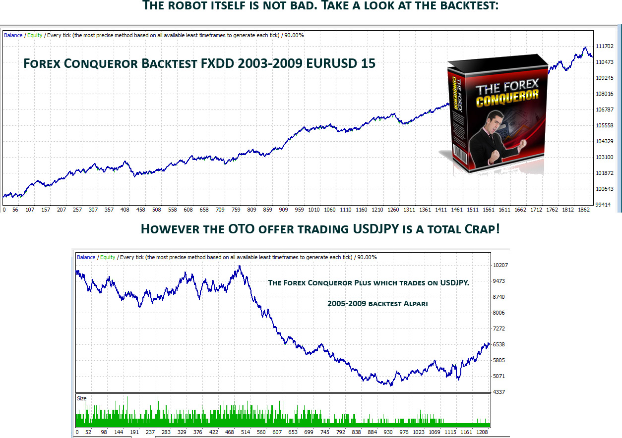 Conquer v2 trading system reviews